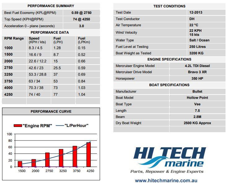 Mercruiser Diesel Performance specs Hitech Marine